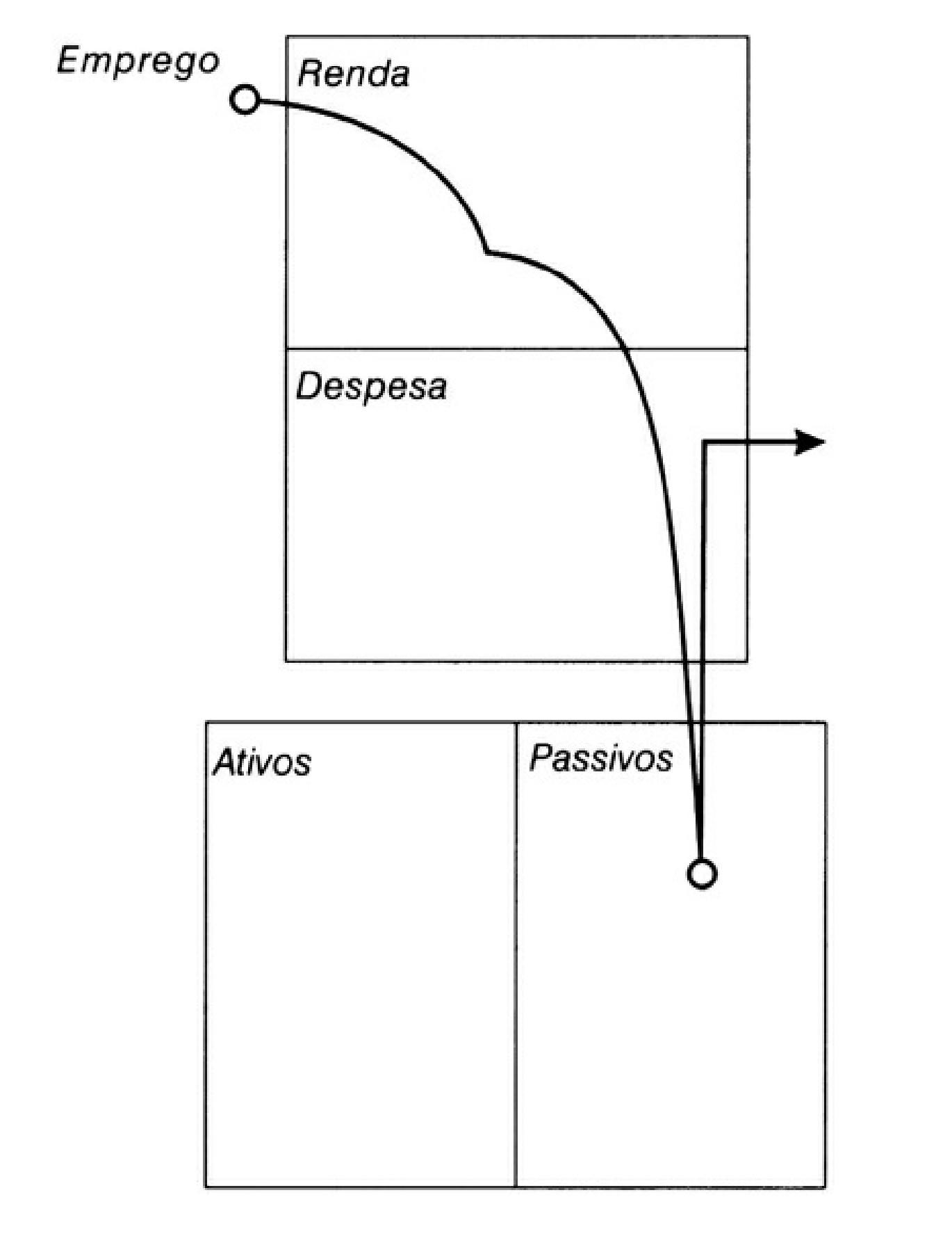 Passivo Gosto De Me Montar Ativo Tambem-7507