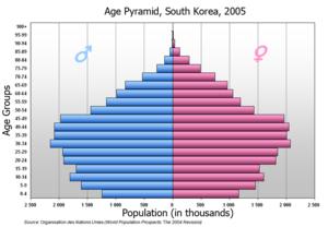 Relações Ocasionais Coreia-1641