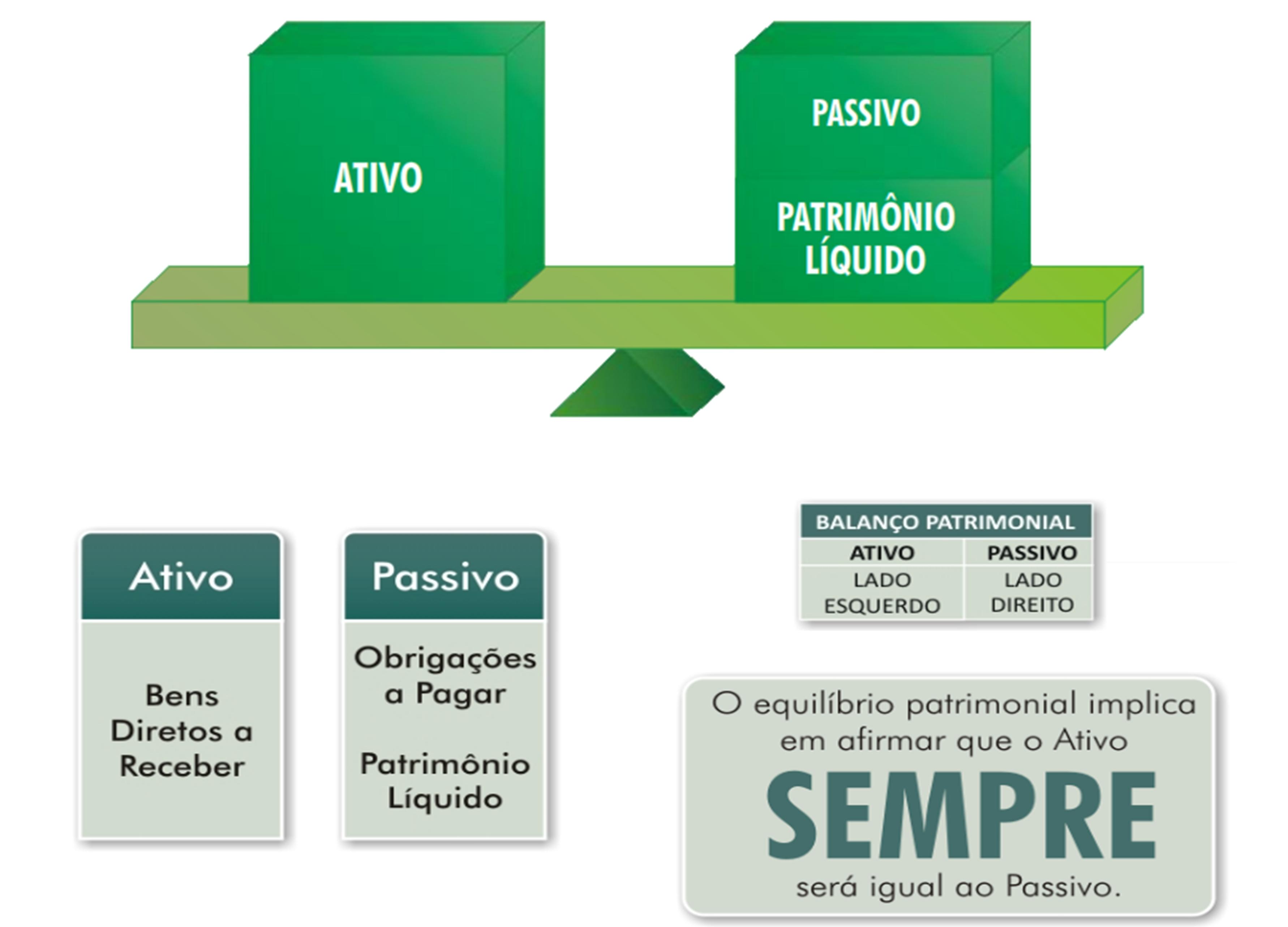 Ativo E Passivo Olhos-4188
