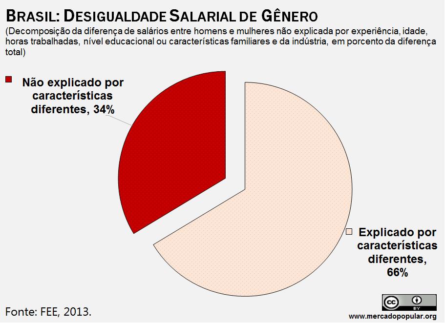 Contatos Com Mulher Com Problemas Económicos Em Rio Grande Do Sul-5832